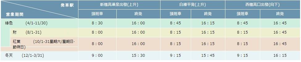 新穗高纜車營運時間表