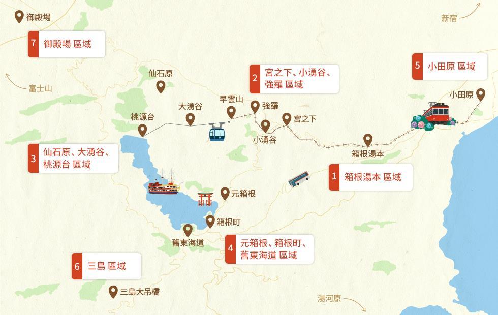 箱根溫泉區分佈地圖