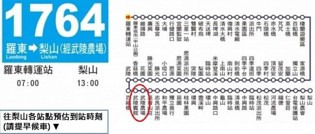 國光客運羅東轉運站到武陵農場路線圖及時刻表