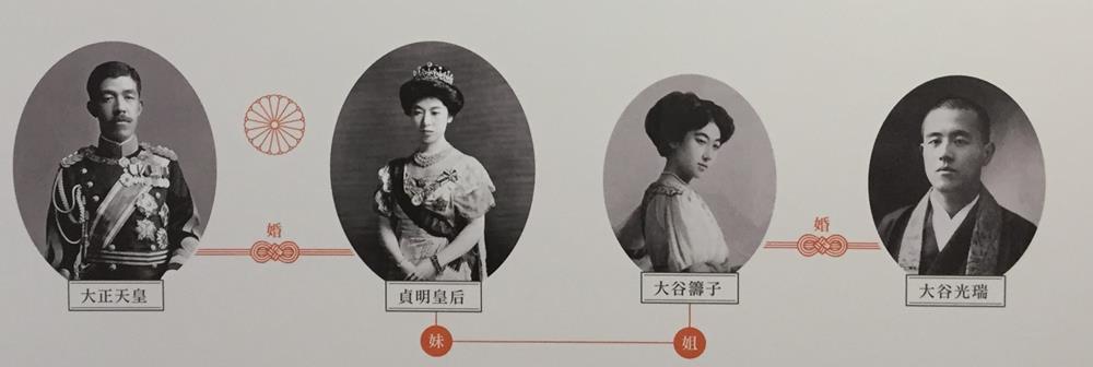 大谷光瑞的皇族身分
